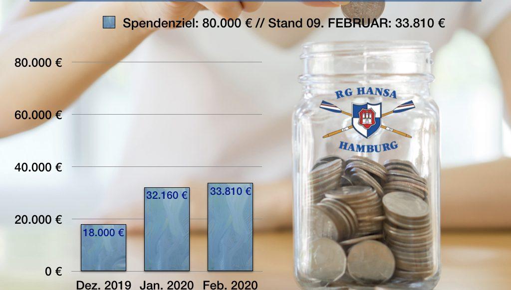 stegspenden_FEB 2020